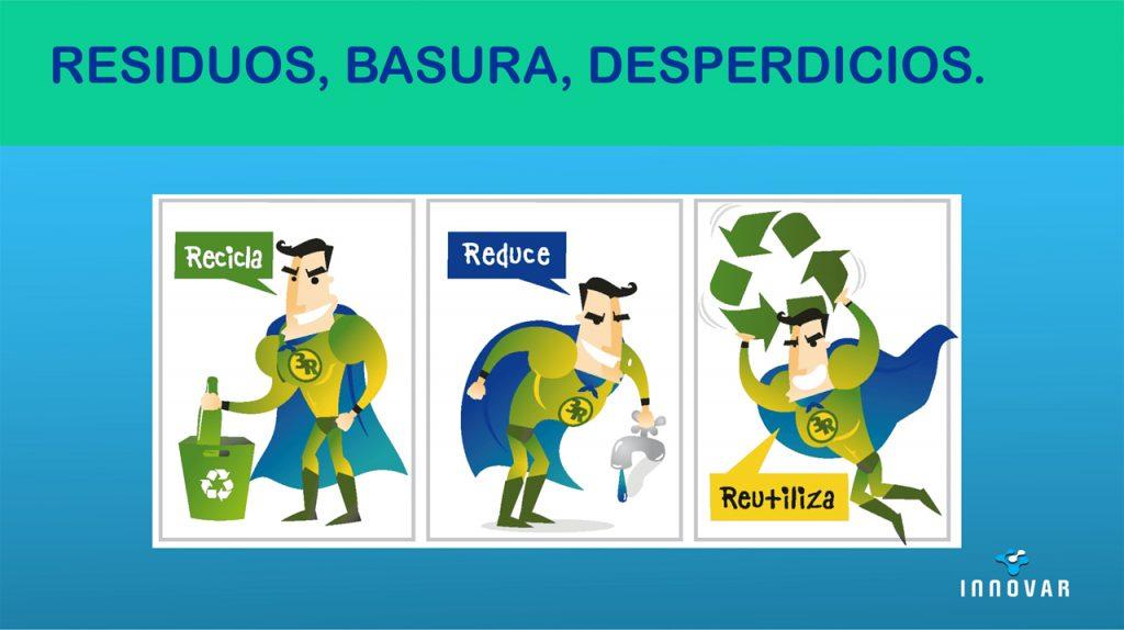 """Charla Bajo Demanda """"3R Reducir Reciclar Reutilizar""""."""